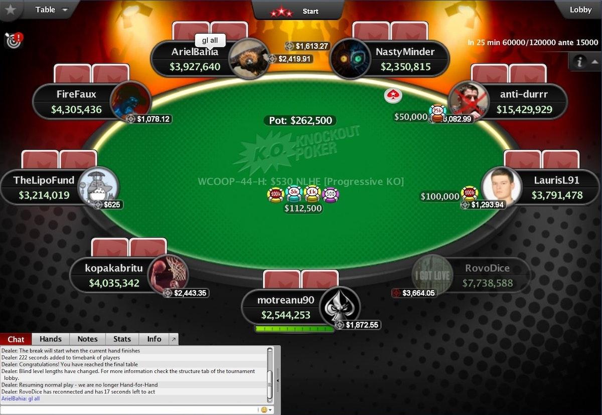 Redemption Points Pokerstars